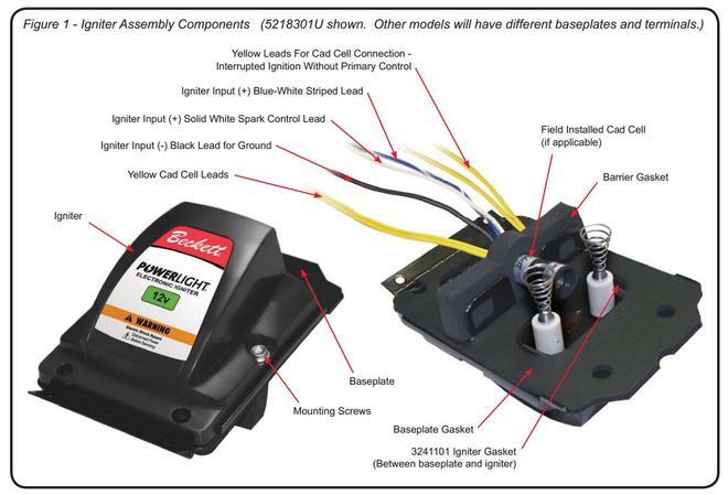 patriot supply 5218309u Beckett Igniter Wiring Diagram